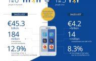 Cât ne costă contrafacerea telefoanelor inteligente?