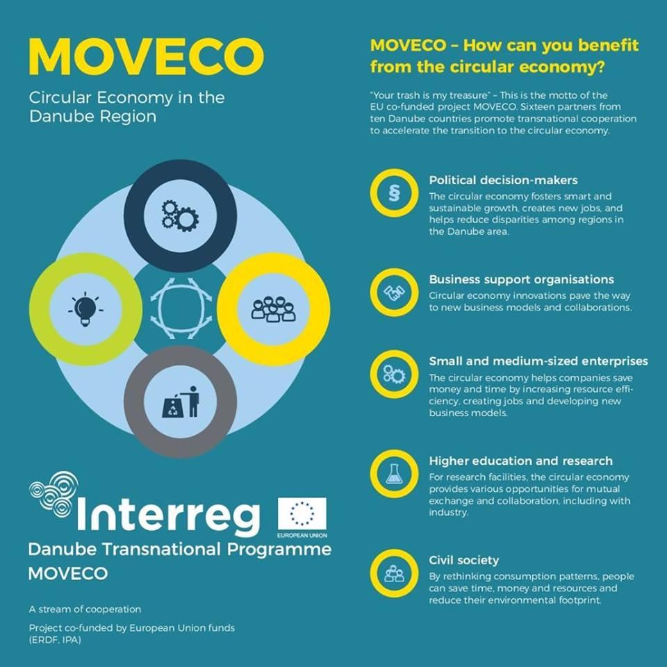 MOVECO - Comunicat de presa 19.12.2017