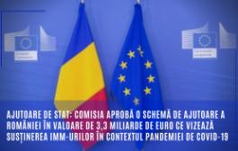 Vești bune pentru IMM-urile din România!
