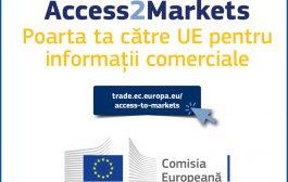 Importanța portalului Access2Markets în internaționalizarea companiilor și valorificarea acordurilor comerciale ale UE cu state terțe